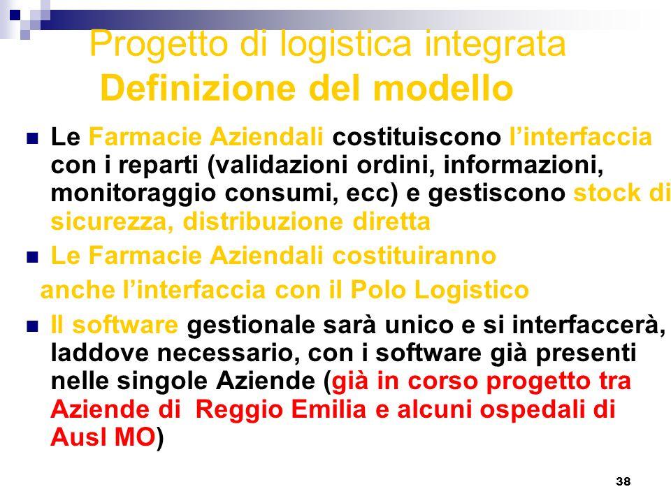 Progetto di logistica integrata Definizione del modello