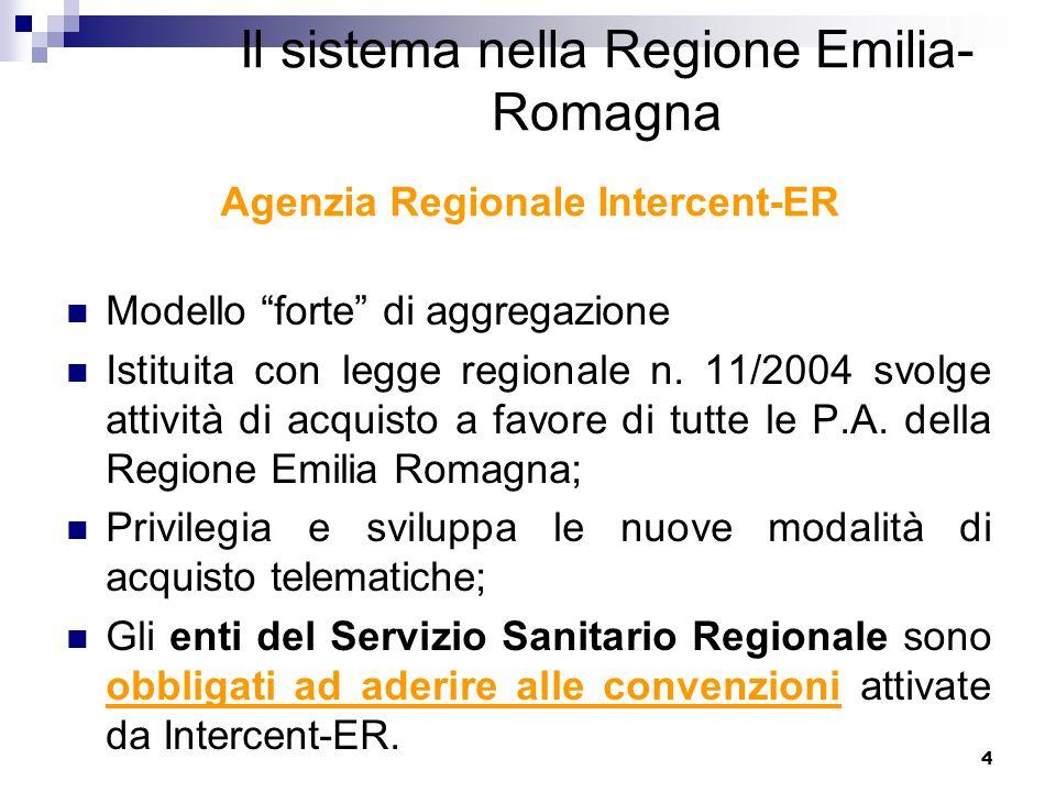 Agenzia Regionale Intercent-ER