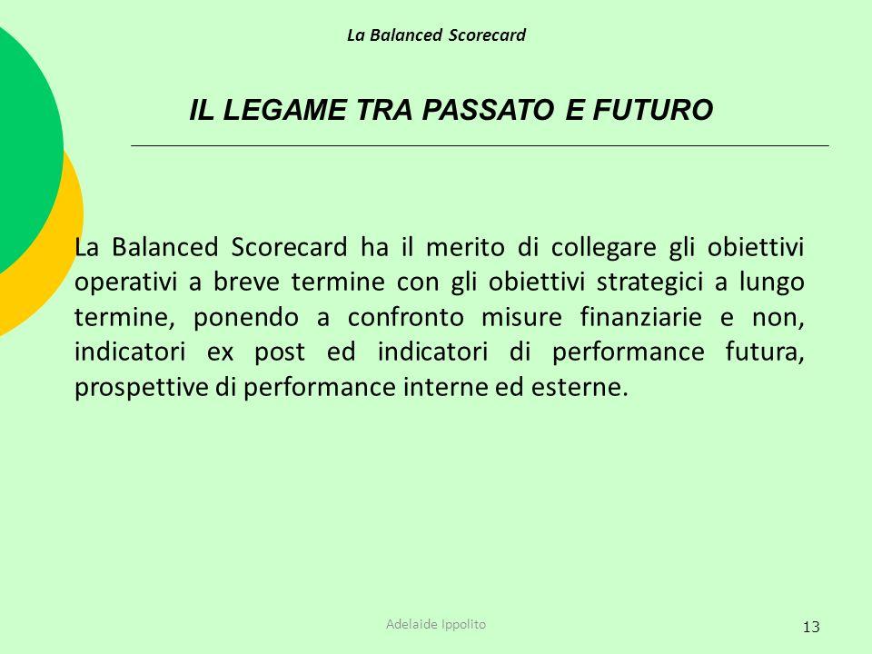 IL LEGAME TRA PASSATO E FUTURO