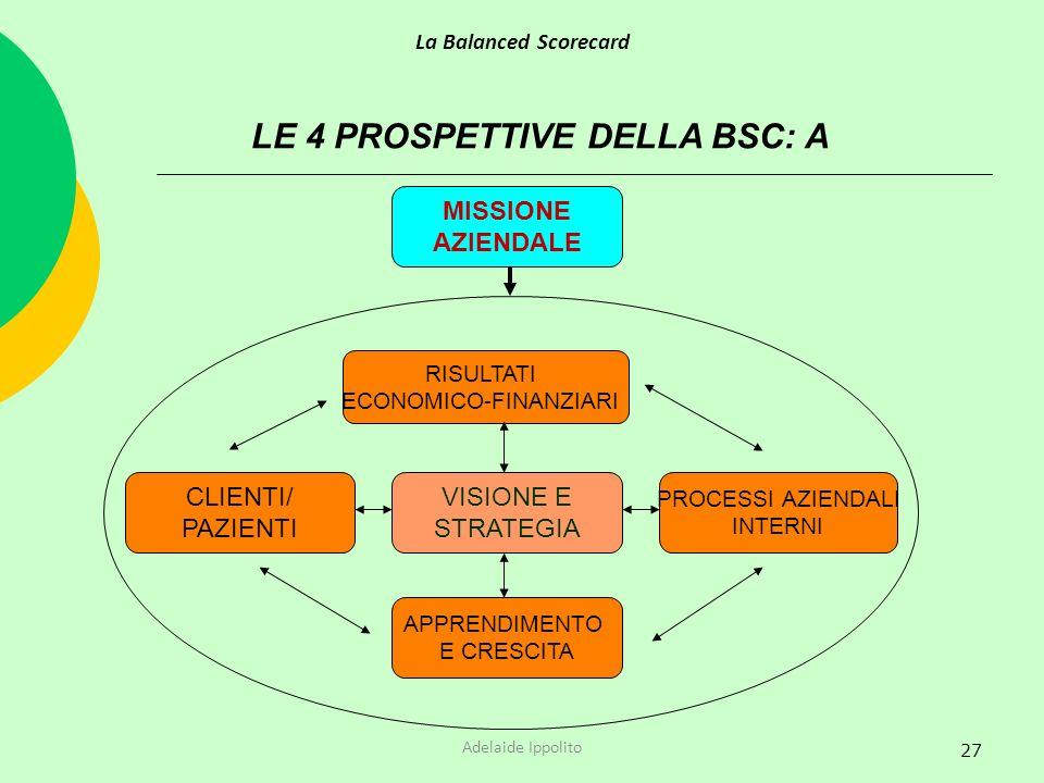 LE 4 PROSPETTIVE DELLA BSC: A