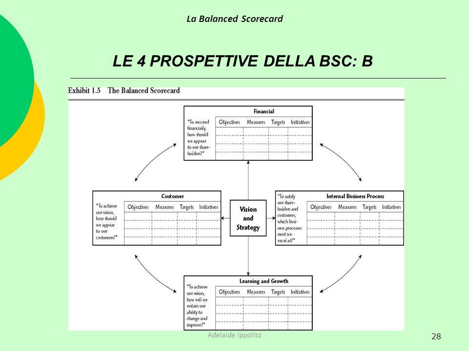 LE 4 PROSPETTIVE DELLA BSC: B