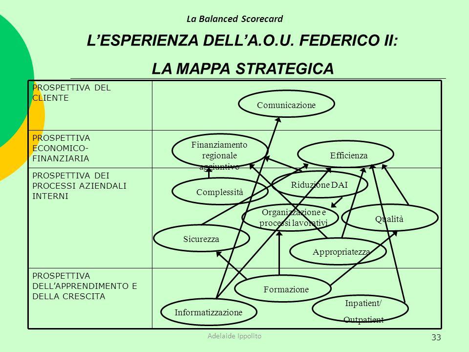 L'ESPERIENZA DELL'A.O.U. FEDERICO II: