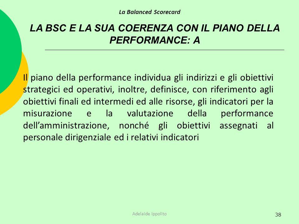 LA BSC E LA SUA COERENZA CON IL PIANO DELLA PERFORMANCE: A