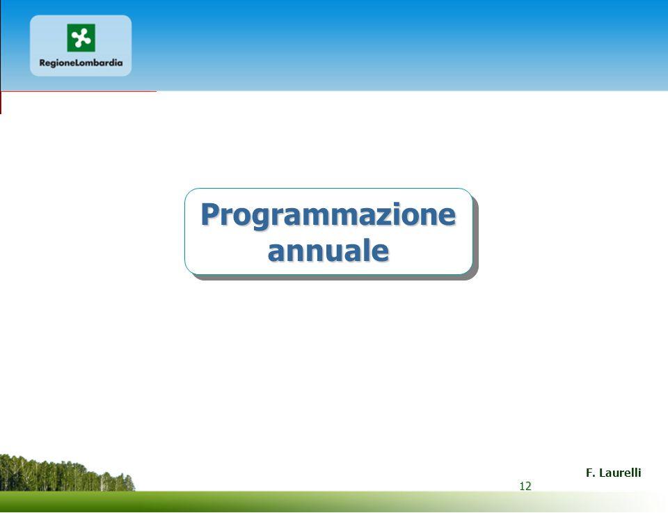 Programmazione annuale