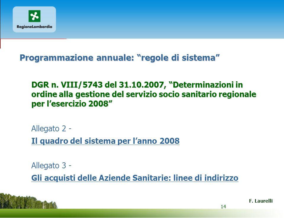 Programmazione annuale: regole di sistema
