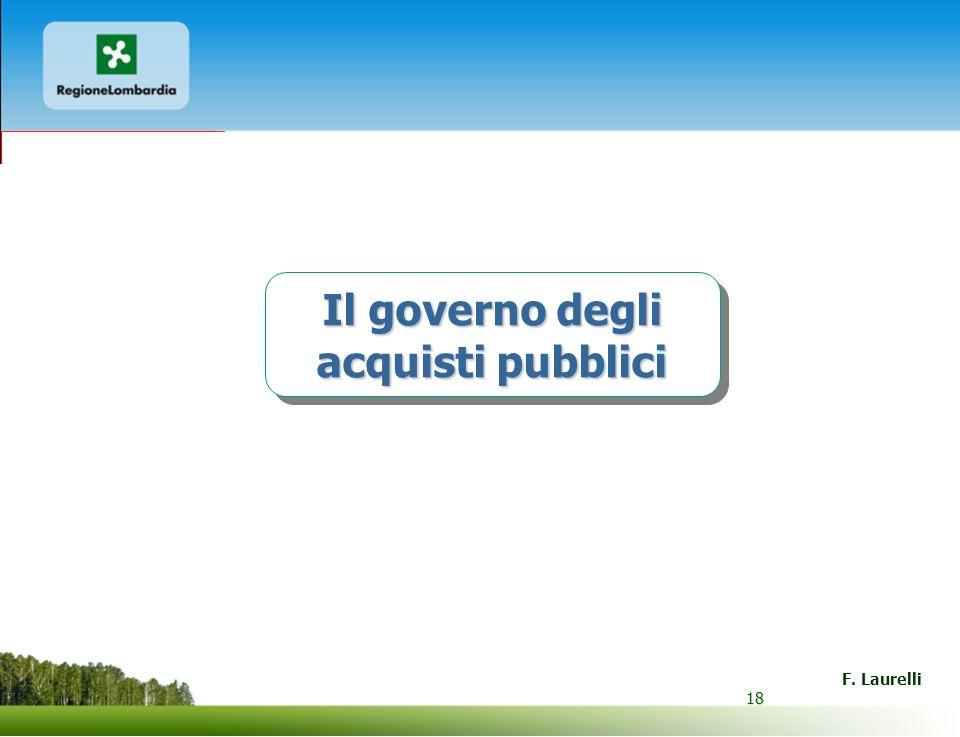 Il governo degli acquisti pubblici