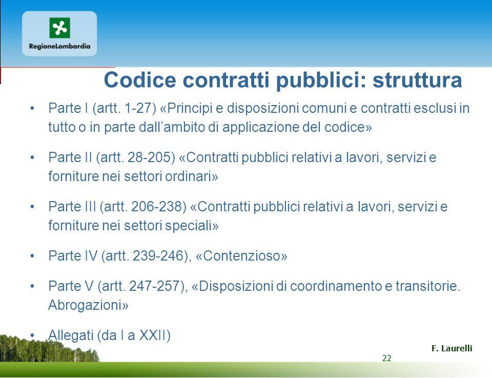 Codice contratti pubblici: struttura
