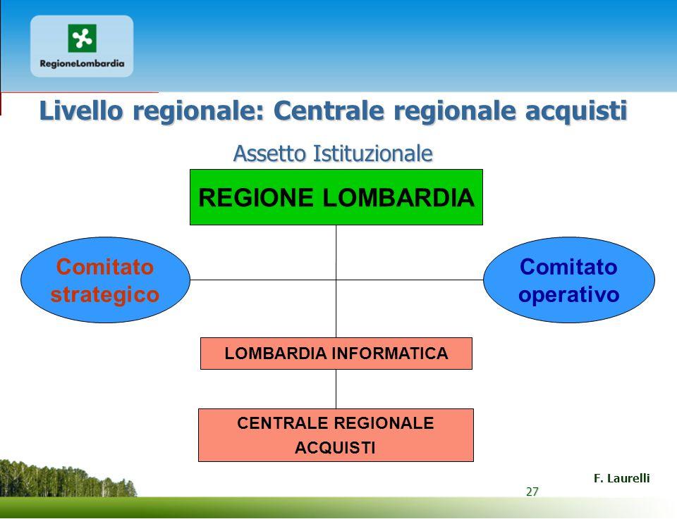 Livello regionale: Centrale regionale acquisti LOMBARDIA INFORMATICA