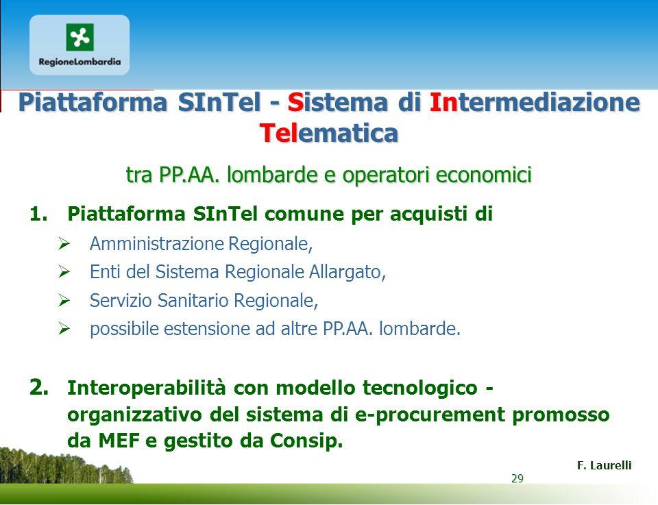 Piattaforma SInTel - Sistema di Intermediazione Telematica