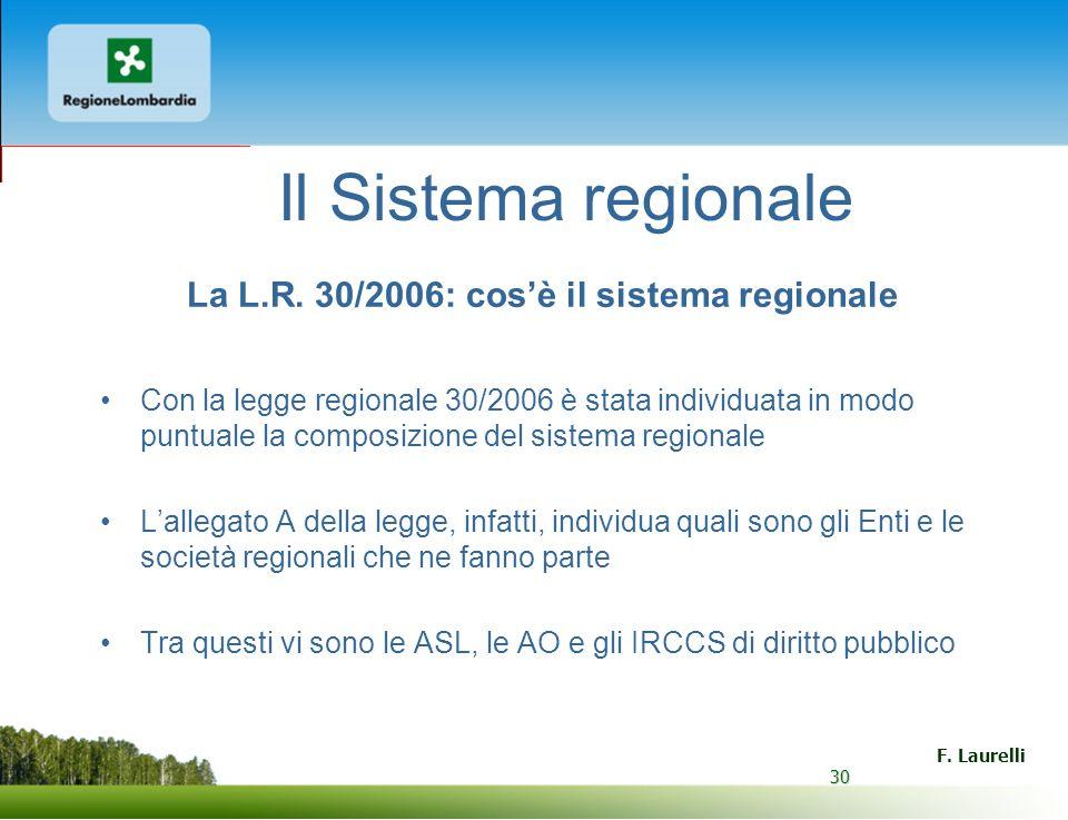 La L.R. 30/2006: cos'è il sistema regionale