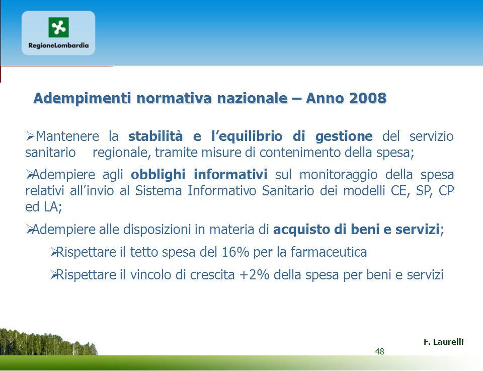 Adempimenti normativa nazionale – Anno 2008
