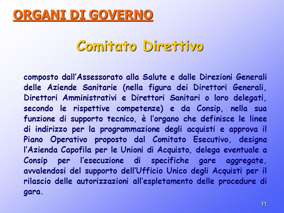 Comitato Direttivo ORGANI DI GOVERNO