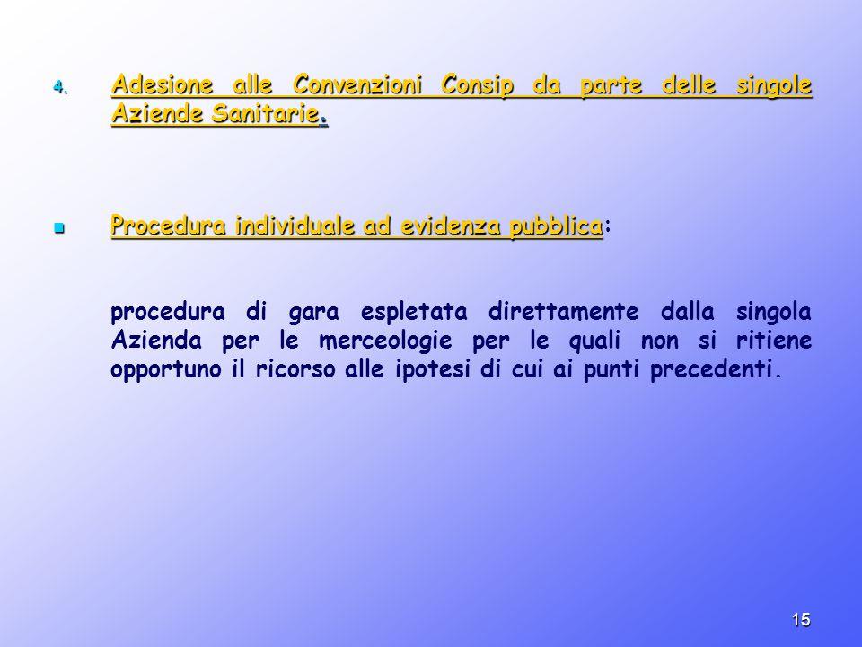 Adesione alle Convenzioni Consip da parte delle singole Aziende Sanitarie.