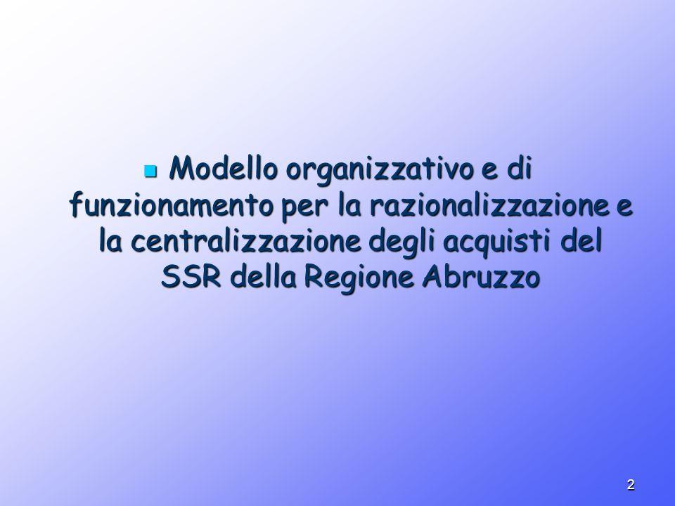 Modello organizzativo e di funzionamento per la razionalizzazione e la centralizzazione degli acquisti del SSR della Regione Abruzzo