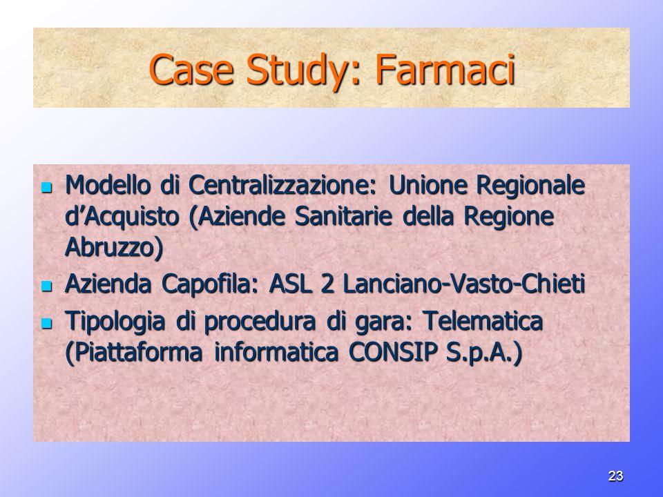 Case Study: Farmaci Modello di Centralizzazione: Unione Regionale d'Acquisto (Aziende Sanitarie della Regione Abruzzo)