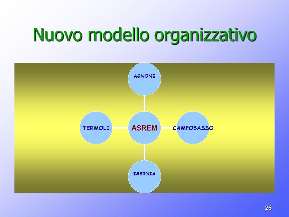 Nuovo modello organizzativo