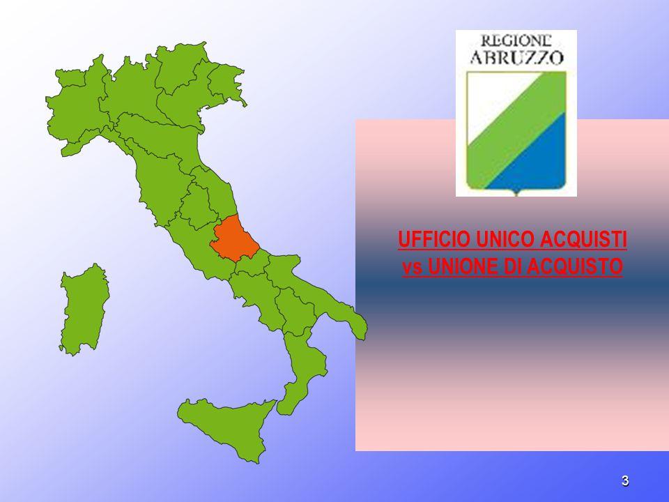 UFFICIO UNICO ACQUISTI vs UNIONE DI ACQUISTO