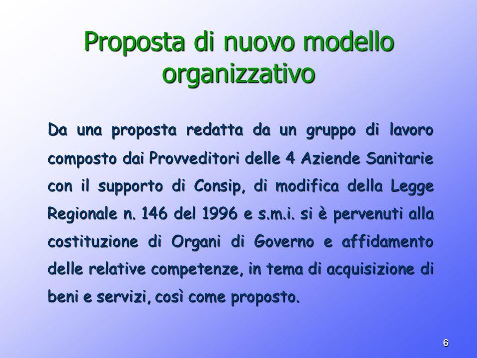 Proposta di nuovo modello organizzativo