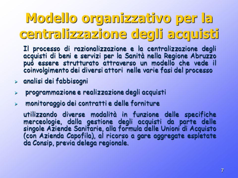 Modello organizzativo per la centralizzazione degli acquisti