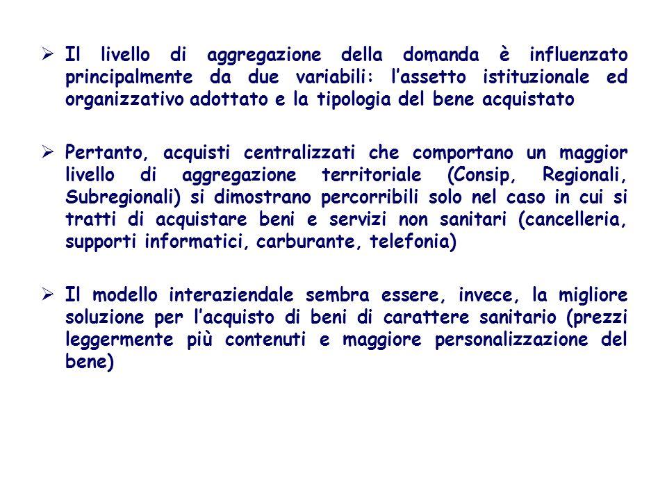 Il livello di aggregazione della domanda è influenzato principalmente da due variabili: l'assetto istituzionale ed organizzativo adottato e la tipologia del bene acquistato