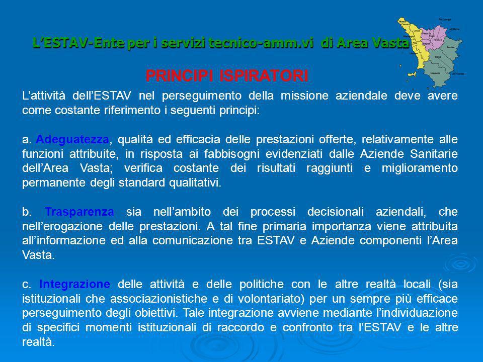 L'ESTAV-Ente per i servizi tecnico-amm.vi di Area Vasta
