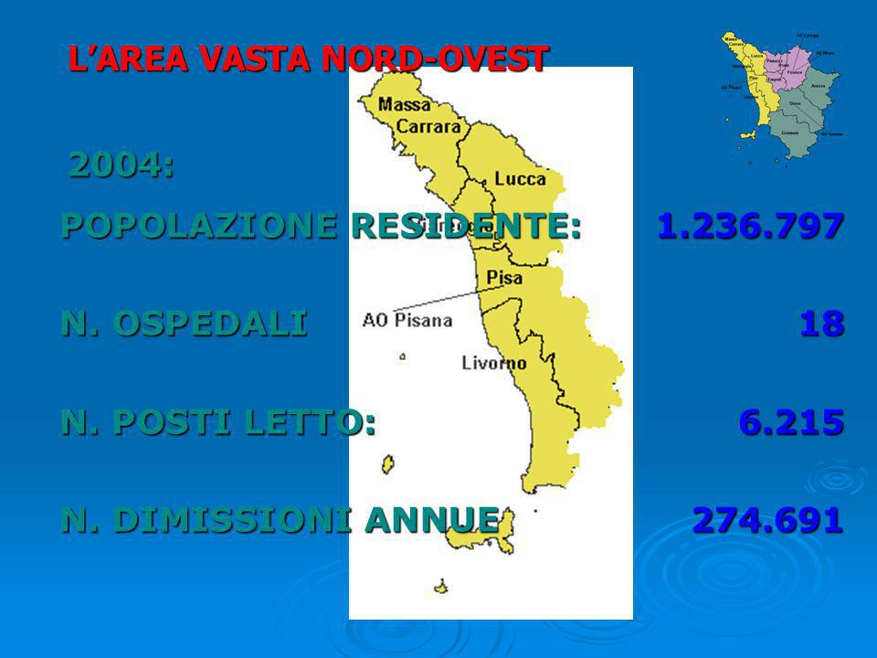 L'AREA VASTA NORD-OVEST