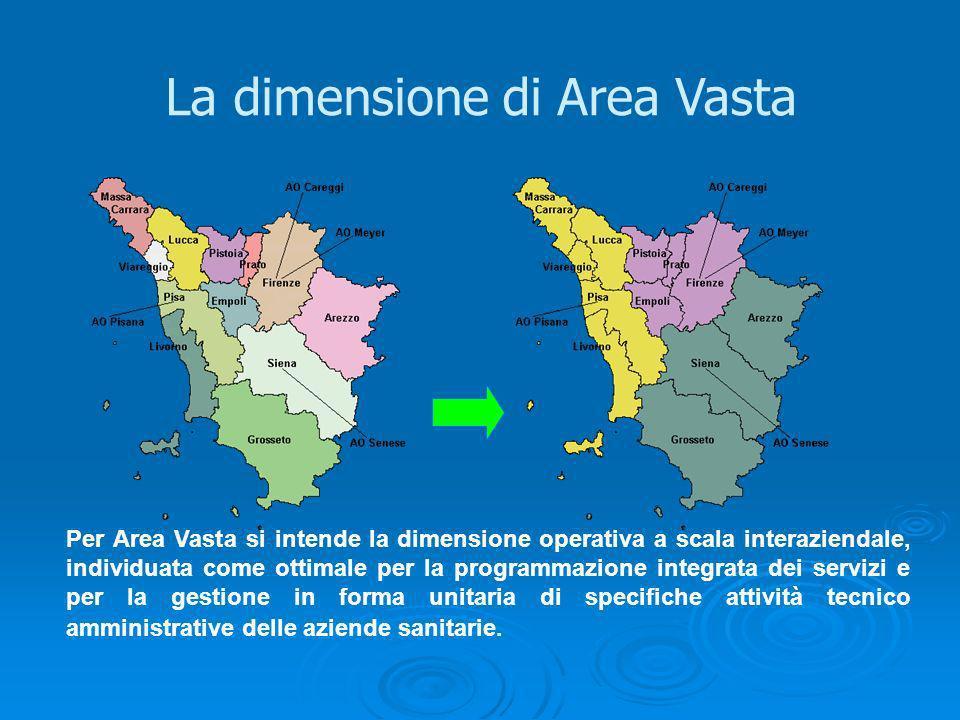 La dimensione di Area Vasta