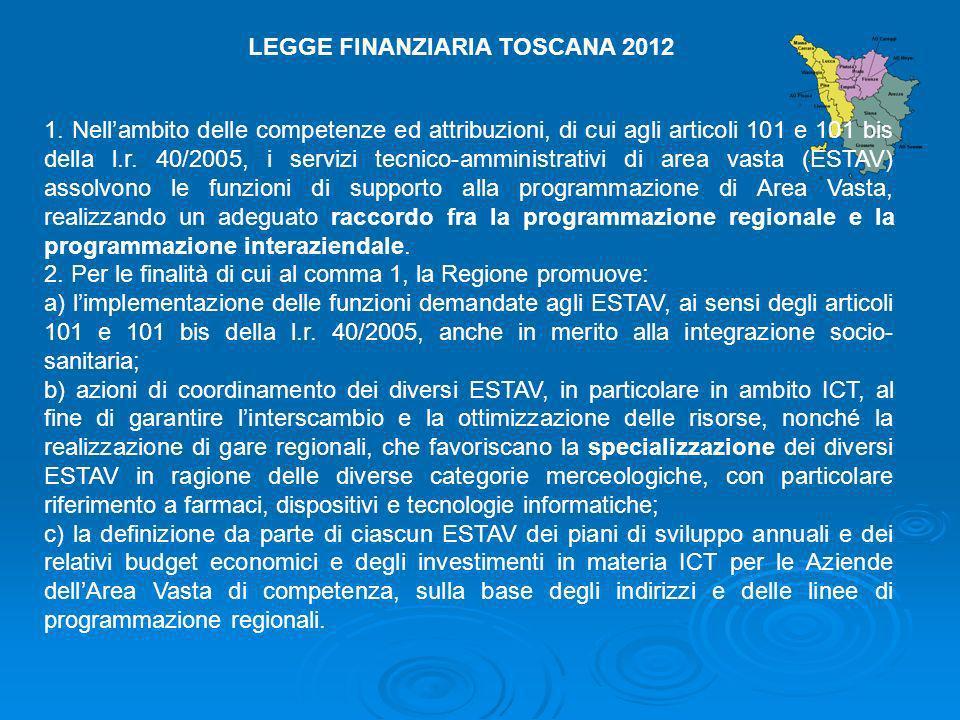 LEGGE FINANZIARIA TOSCANA 2012