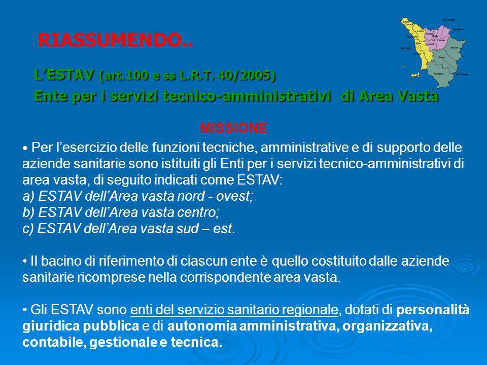RIASSUMENDO.. L'ESTAV (art.100 e ss L.R.T. 40/2005)