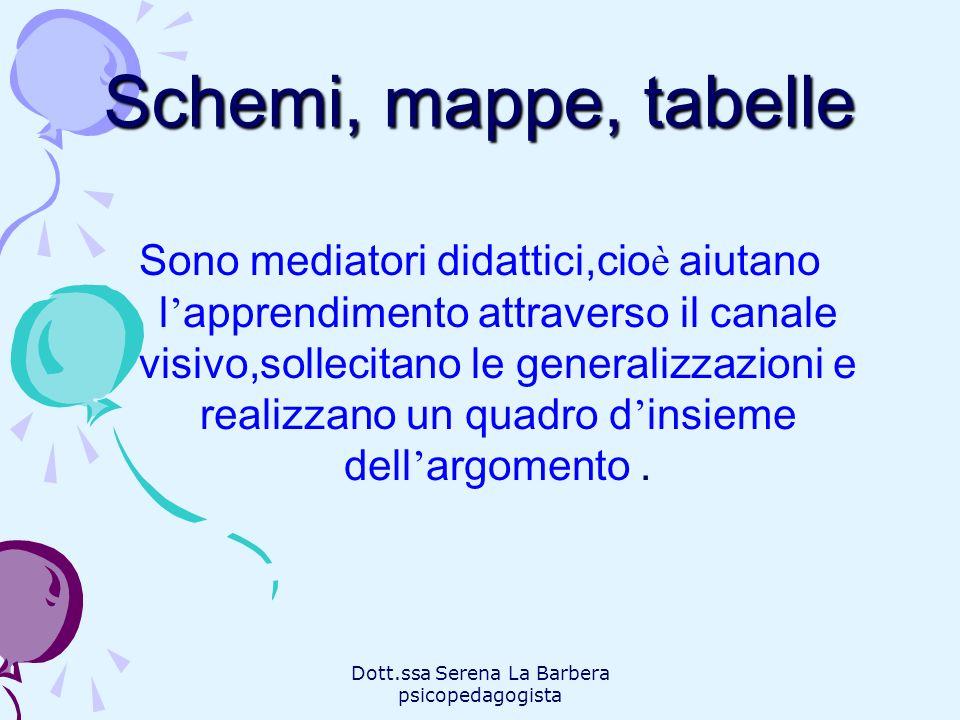 Dott.ssa Serena La Barbera psicopedagogista