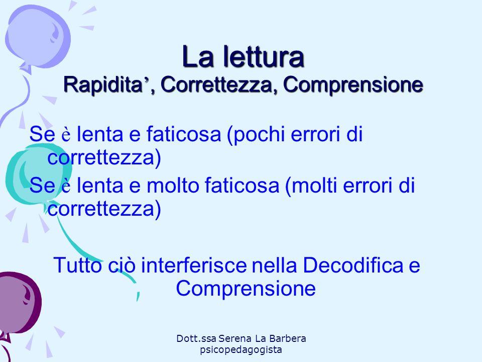 La lettura Rapidita', Correttezza, Comprensione