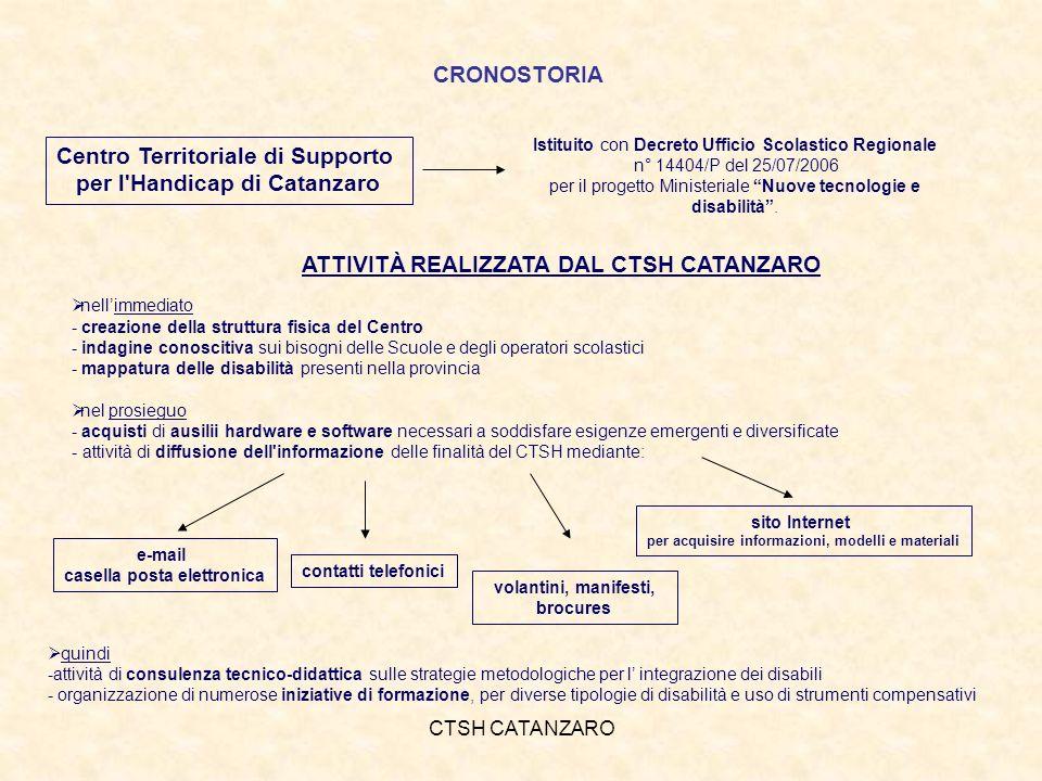 Centro Territoriale di Supporto per l Handicap di Catanzaro