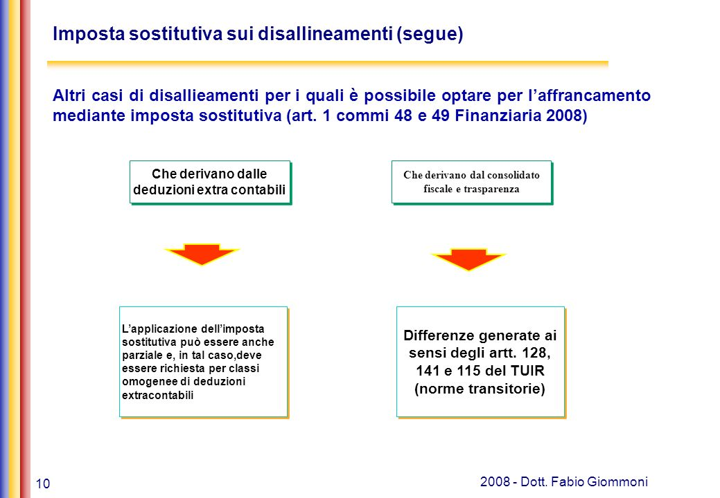 Imposta sostitutiva sui disallineamenti (segue)
