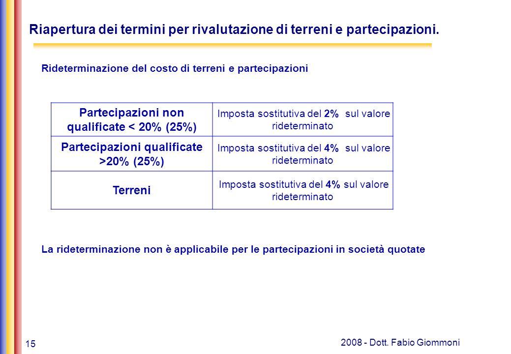 Riapertura dei termini per rivalutazione di terreni e partecipazioni.