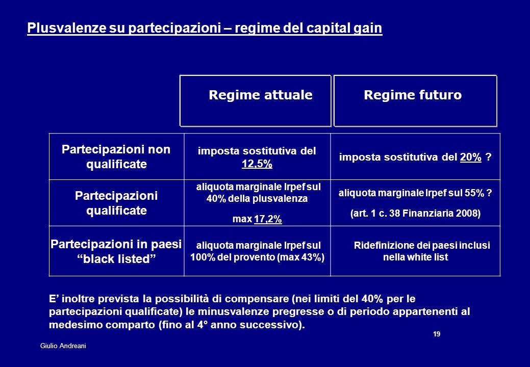 Plusvalenze su partecipazioni – regime del capital gain