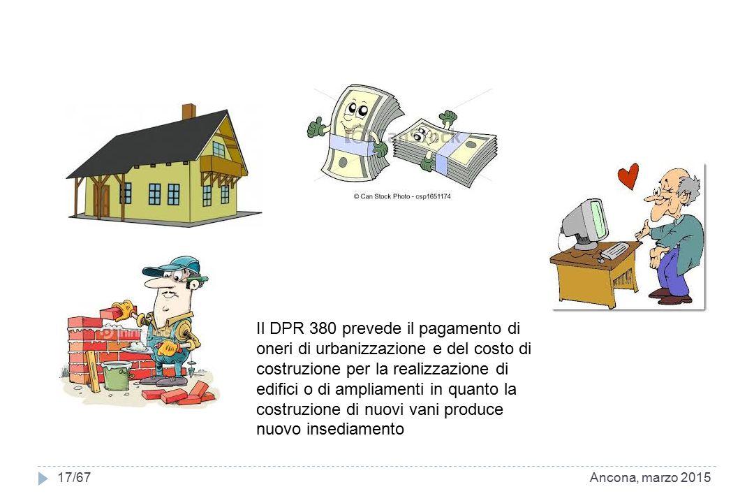Il DPR 380 prevede il pagamento di oneri di urbanizzazione e del costo di costruzione per la realizzazione di edifici o di ampliamenti in quanto la costruzione di nuovi vani produce nuovo insediamento