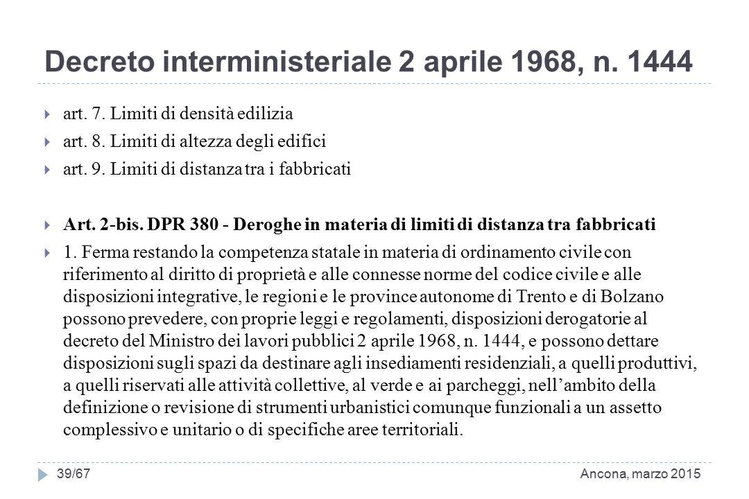 Decreto interministeriale 2 aprile 1968, n. 1444