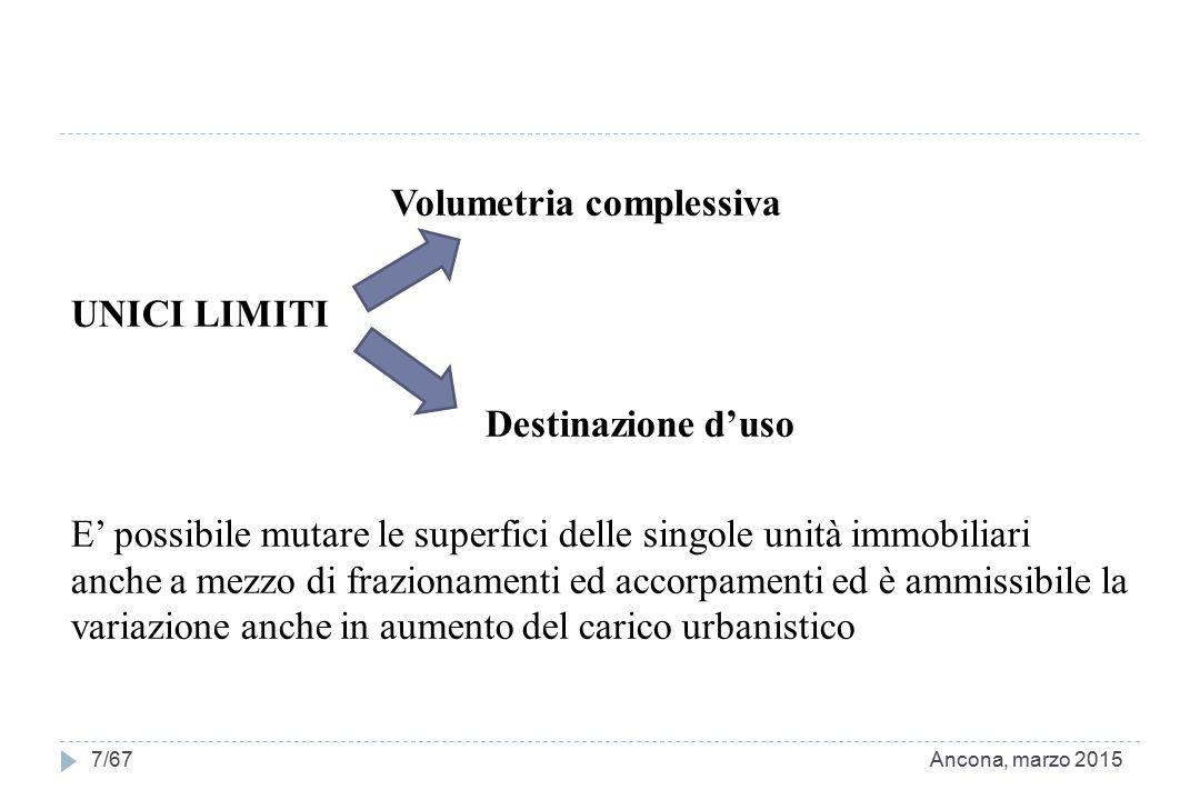 Volumetria complessiva UNICI LIMITI Destinazione d'uso