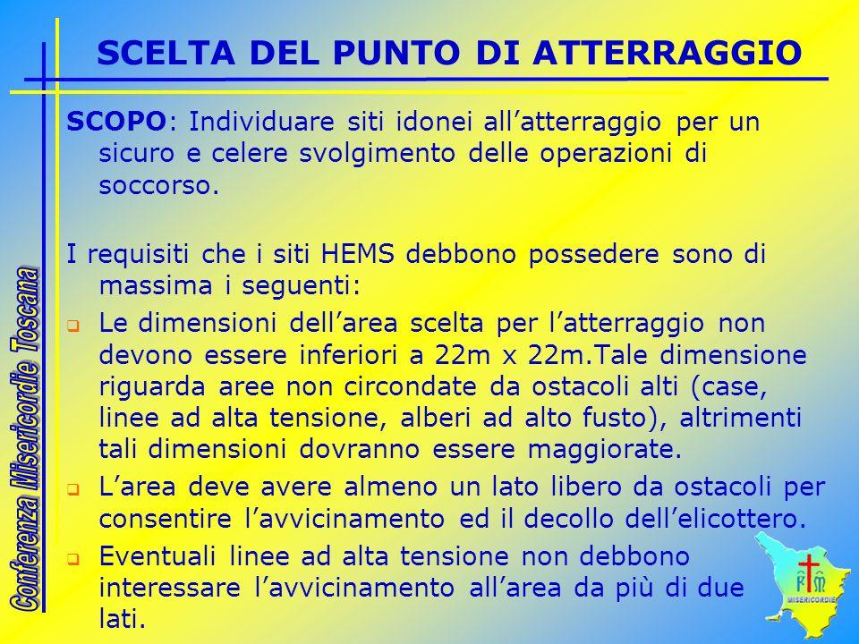 SCELTA DEL PUNTO DI ATTERRAGGIO