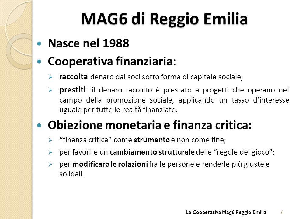 MAG6 di Reggio Emilia Nasce nel 1988 Cooperativa finanziaria: