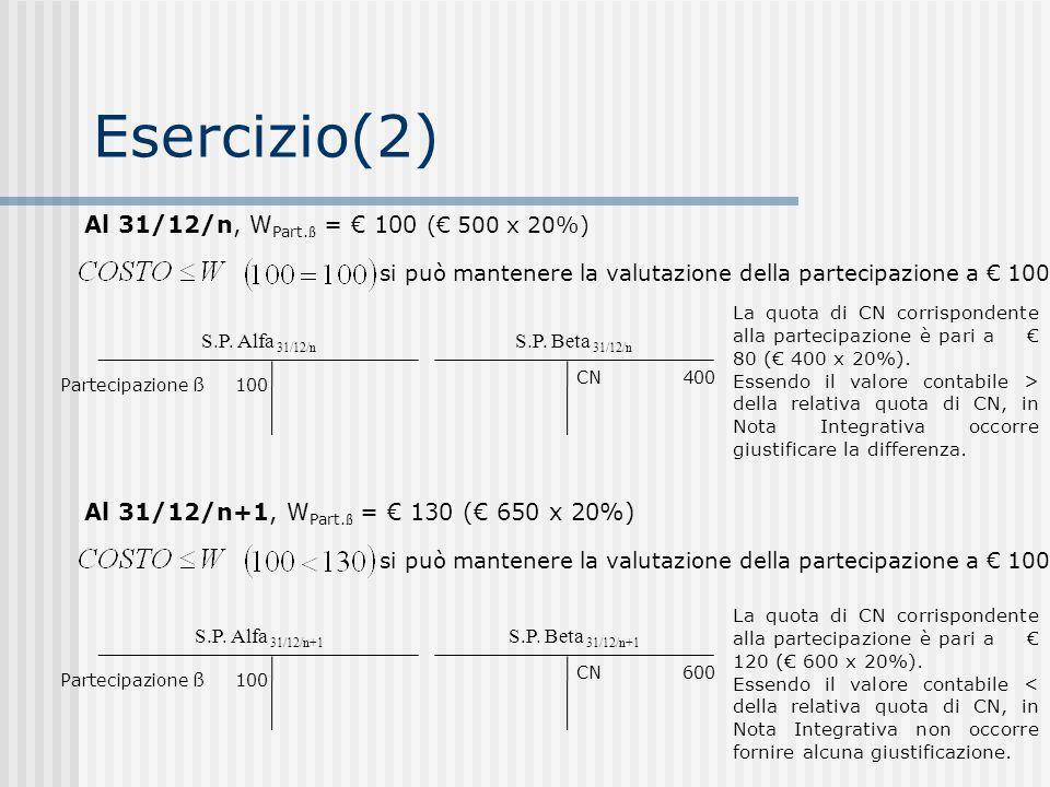Esercizio(2) Al 31/12/n, WPart.ß = € 100 (€ 500 x 20%)