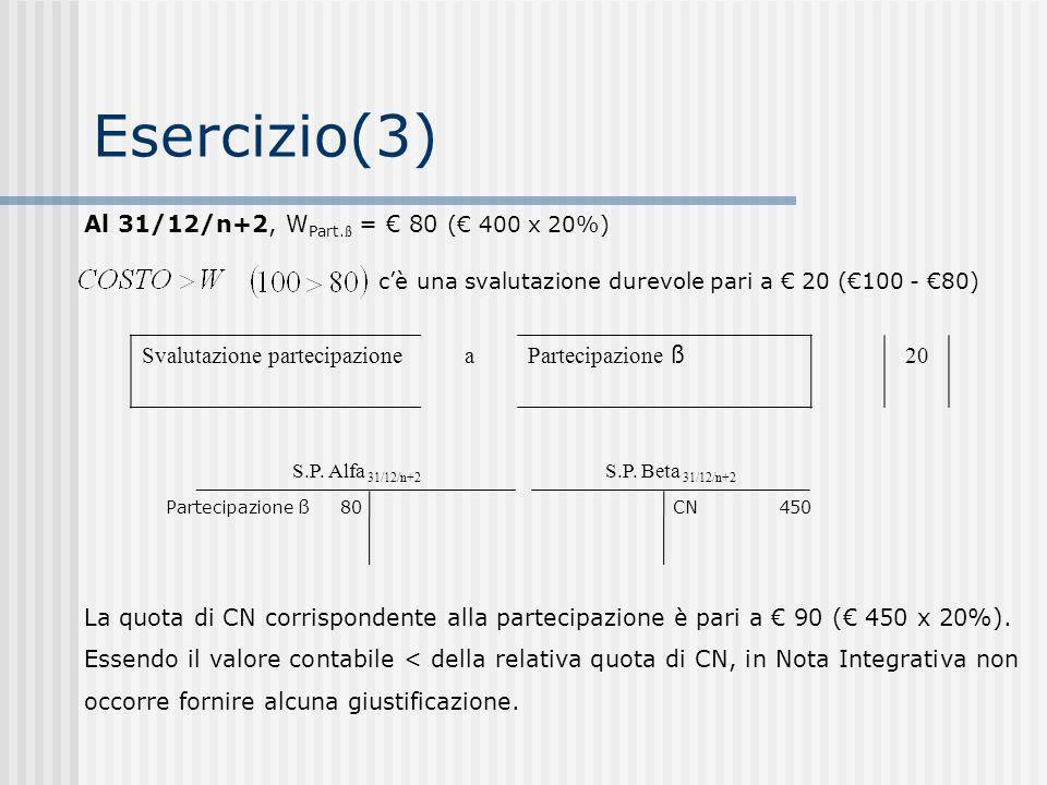 Esercizio(3) Al 31/12/n+2, WPart.ß = € 80 (€ 400 x 20%)
