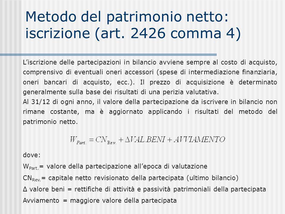 Metodo del patrimonio netto: iscrizione (art. 2426 comma 4)