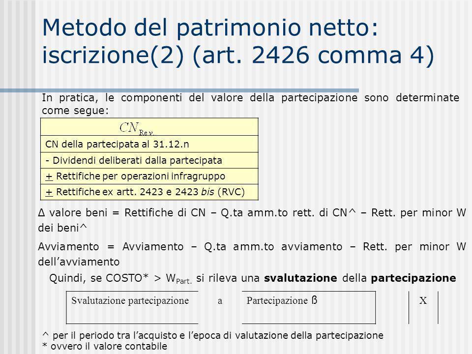 Metodo del patrimonio netto: iscrizione(2) (art. 2426 comma 4)