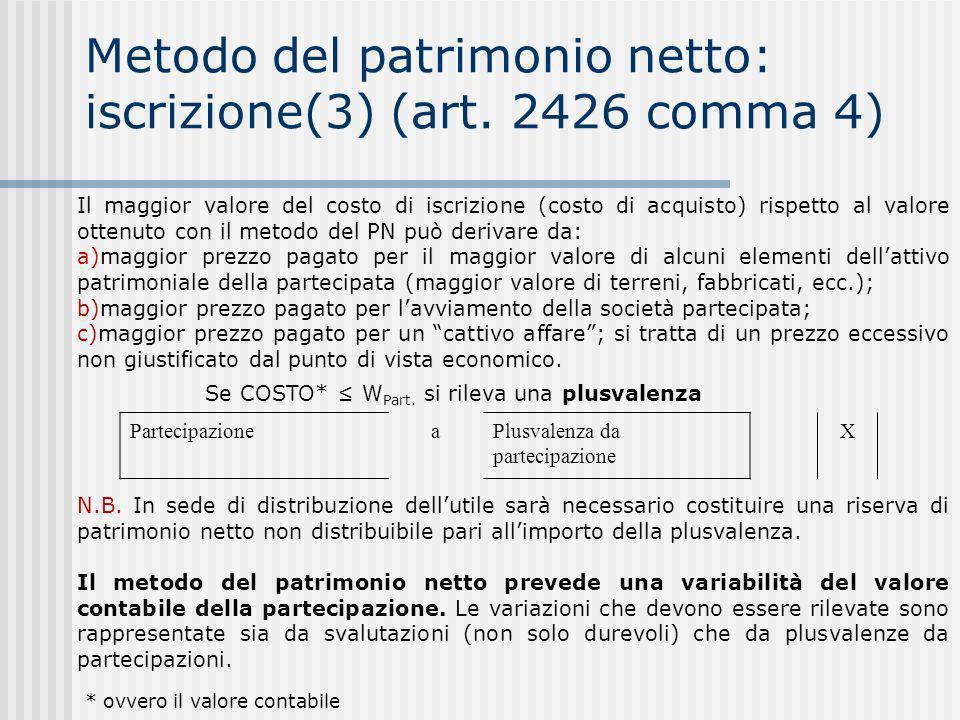 Metodo del patrimonio netto: iscrizione(3) (art. 2426 comma 4)
