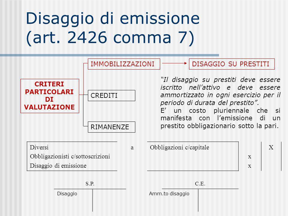 Disaggio di emissione (art. 2426 comma 7)
