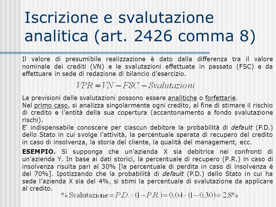 Iscrizione e svalutazione analitica (art. 2426 comma 8)