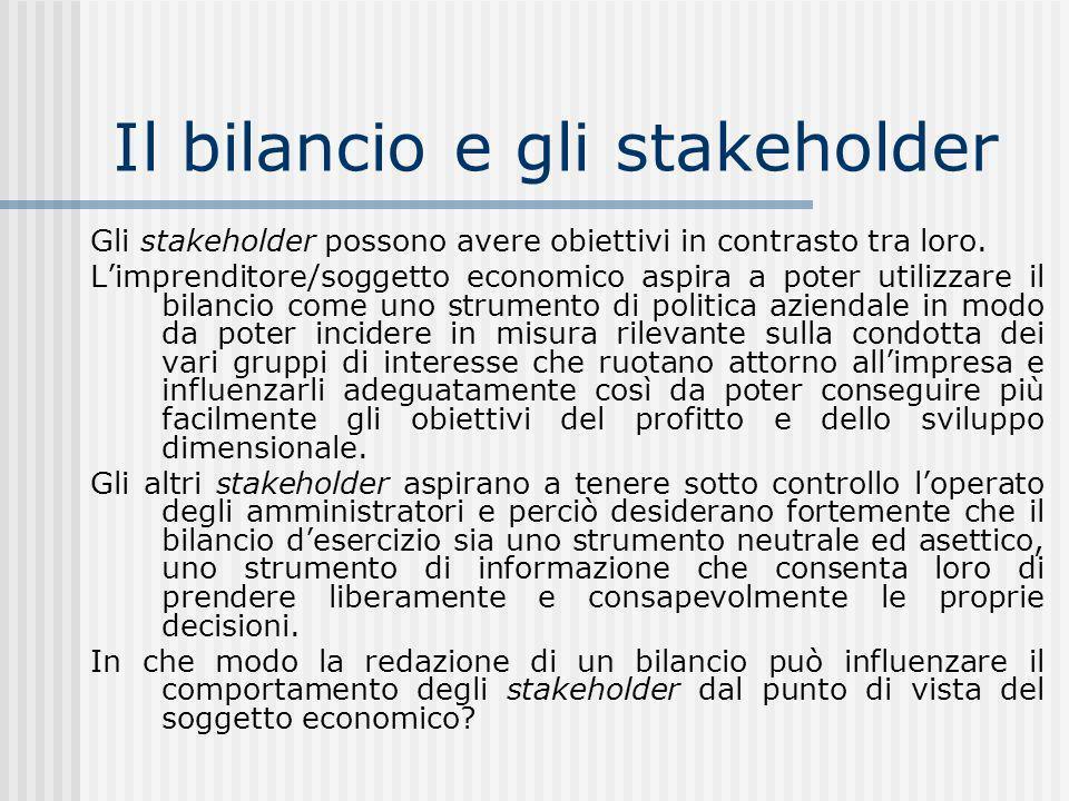 Il bilancio e gli stakeholder
