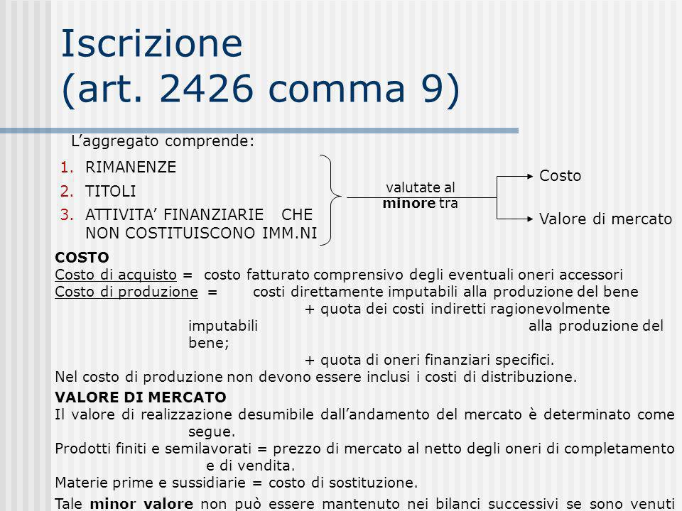 Iscrizione (art. 2426 comma 9)