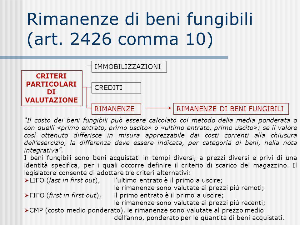 Rimanenze di beni fungibili (art. 2426 comma 10)